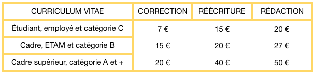 prix CV tarif